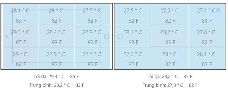 nhiệt độ samsung a7 2018