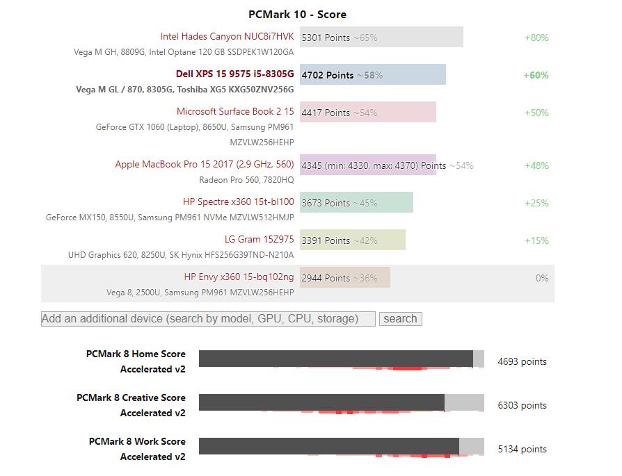 đánh giá Dell XPS 15 9575 2 in 1