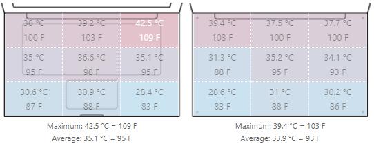 đánh giá laptop Dell Latitude 7200 2-in-1