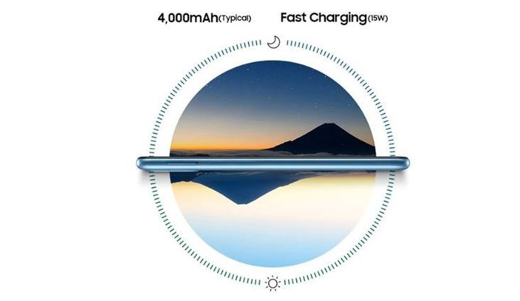 Đánh giá Samsung Galaxy A11