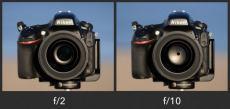 Khẩu độ là gì? Khẩu độ máy ảnh có ảnh hưởng gì đến bức ảnh?